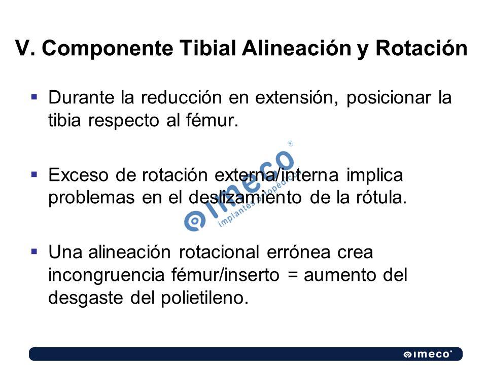 V. Componente Tibial Alineación y Rotación
