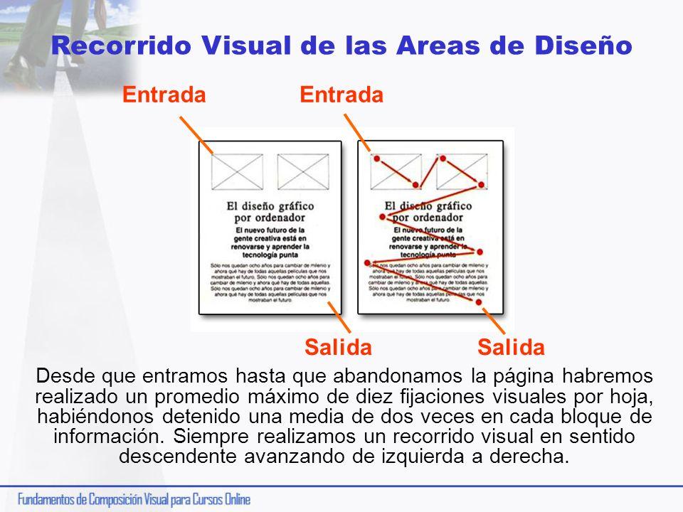 Recorrido Visual de las Areas de Diseño
