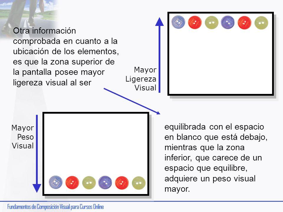 Otra información comprobada en cuanto a la ubicación de los elementos, es que la zona superior de la pantalla posee mayor ligereza visual al ser