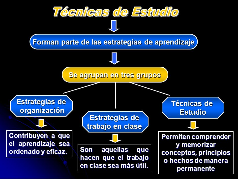 Técnicas de Estudio Forman parte de las estrategias de aprendizaje