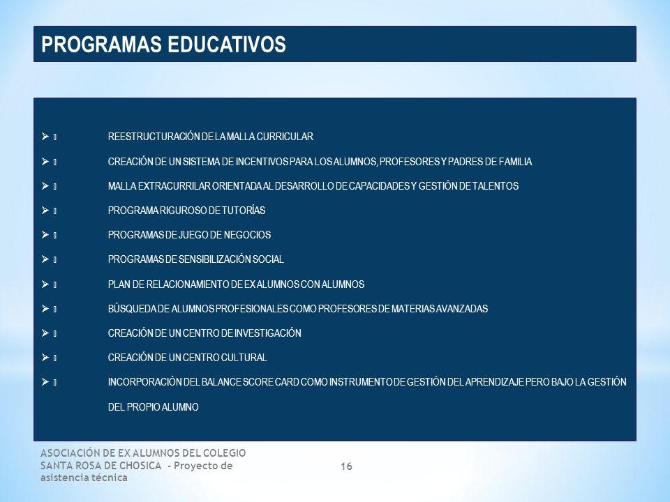 PROGRAMAS EDUCATIVOS  REESTRUCTURACIÓN DE LA MALLA CURRICULAR