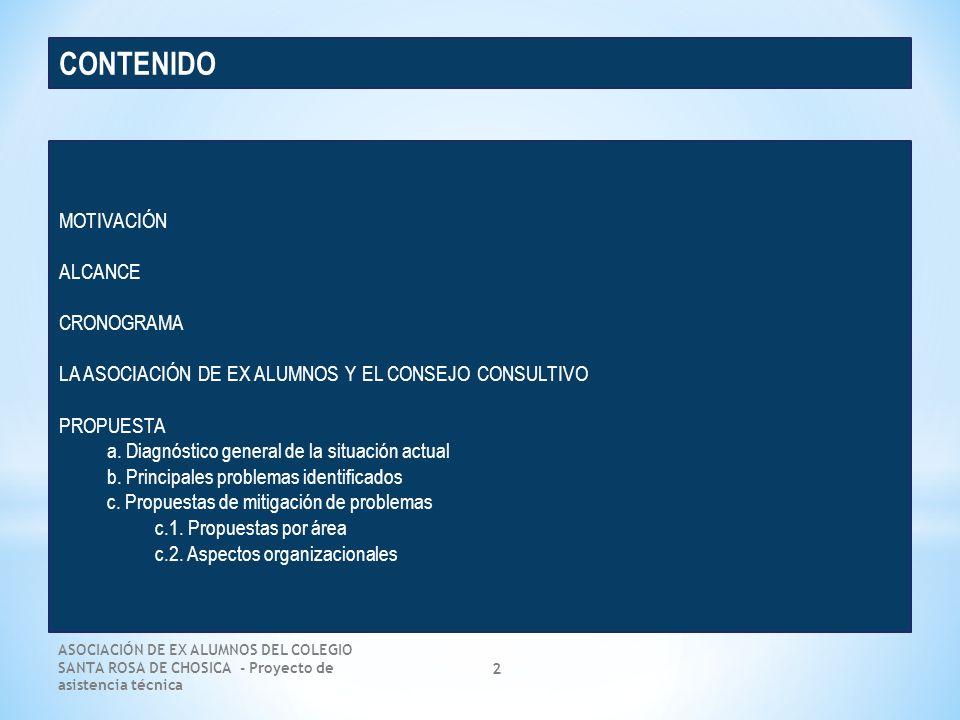 CONTENIDO MOTIVACIÓN ALCANCE CRONOGRAMA