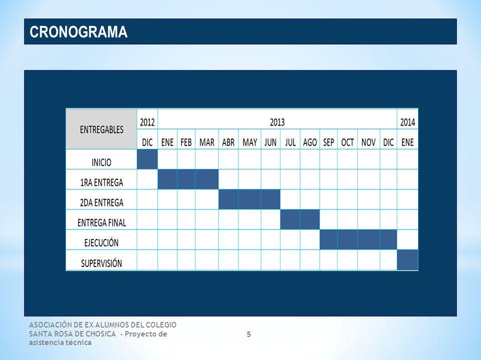 CRONOGRAMA ASOCIACIÓN DE EX ALUMNOS DEL COLEGIO SANTA ROSA DE CHOSICA - Proyecto de asistencia técnica.