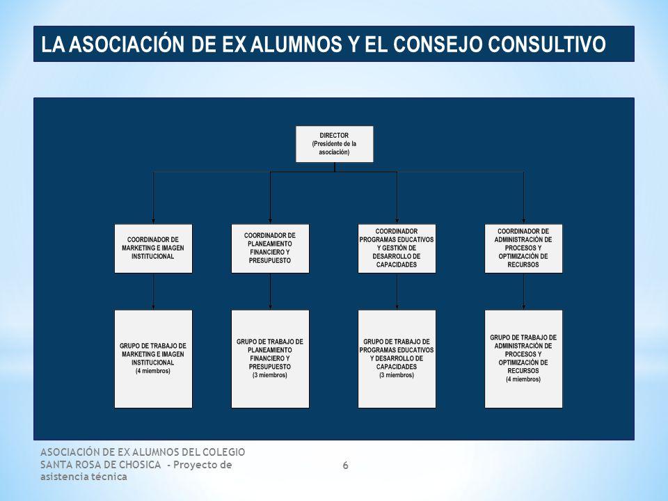 LA ASOCIACIÓN DE EX ALUMNOS Y EL CONSEJO CONSULTIVO
