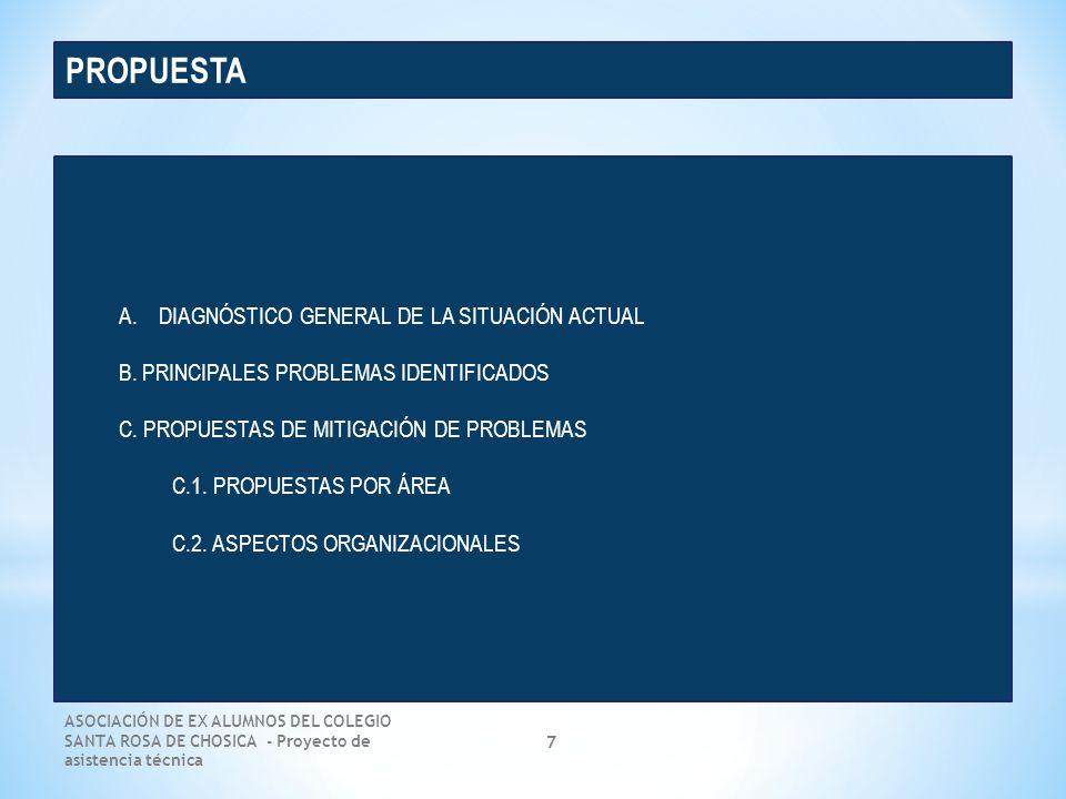 PROPUESTA DIAGNÓSTICO GENERAL DE LA SITUACIÓN ACTUAL