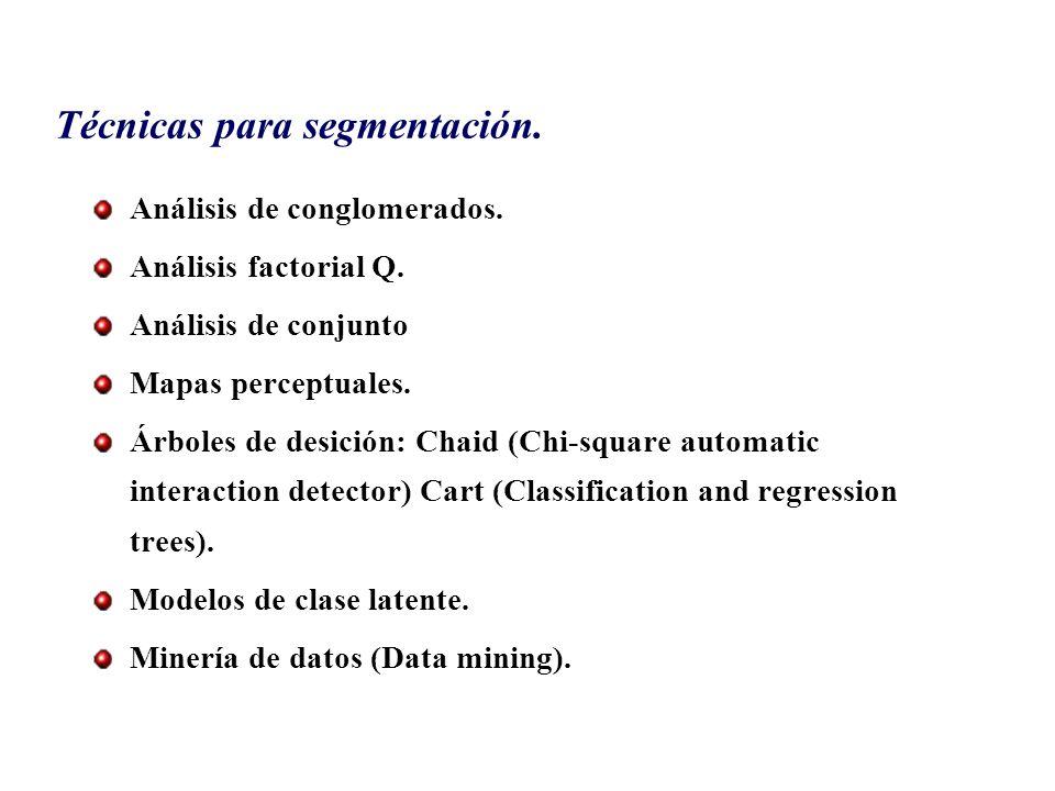 Técnicas para segmentación.