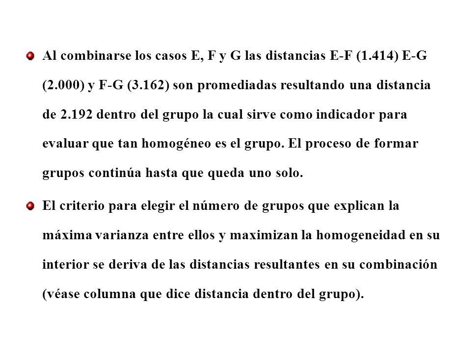Al combinarse los casos E, F y G las distancias E-F (1. 414) E-G (2
