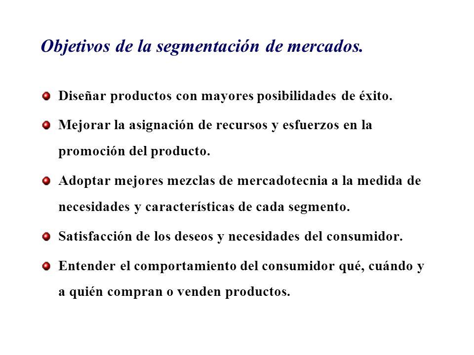 Objetivos de la segmentación de mercados.