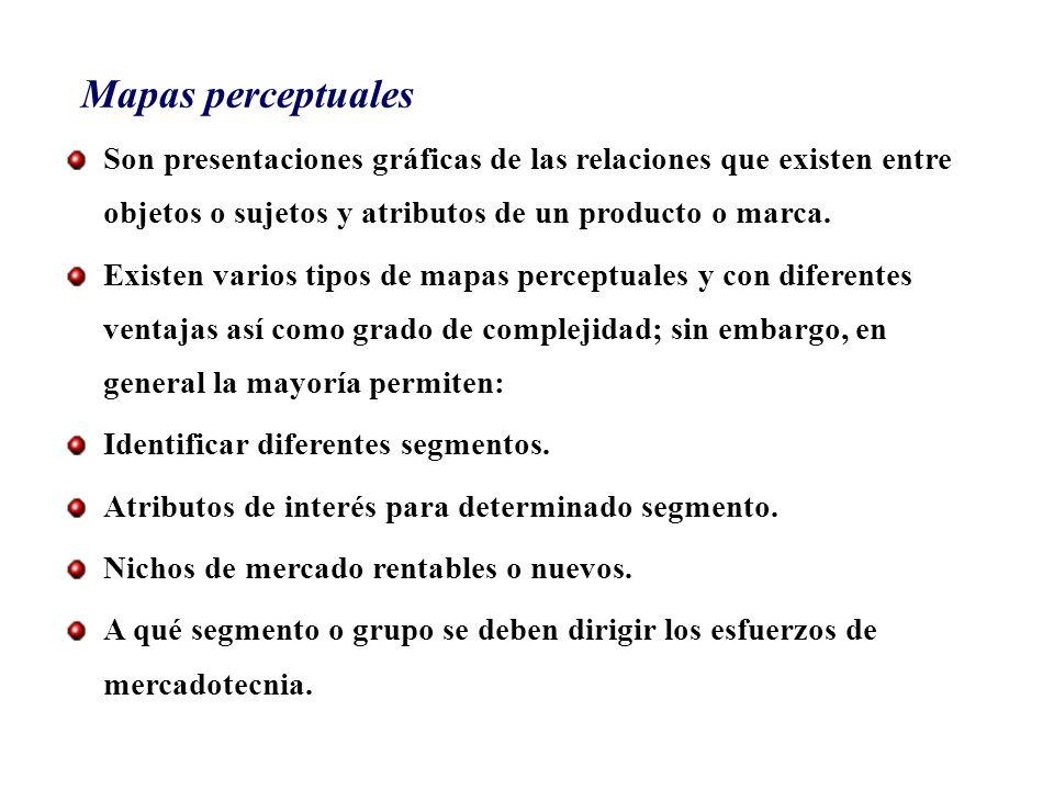 Mapas perceptuales Son presentaciones gráficas de las relaciones que existen entre objetos o sujetos y atributos de un producto o marca.