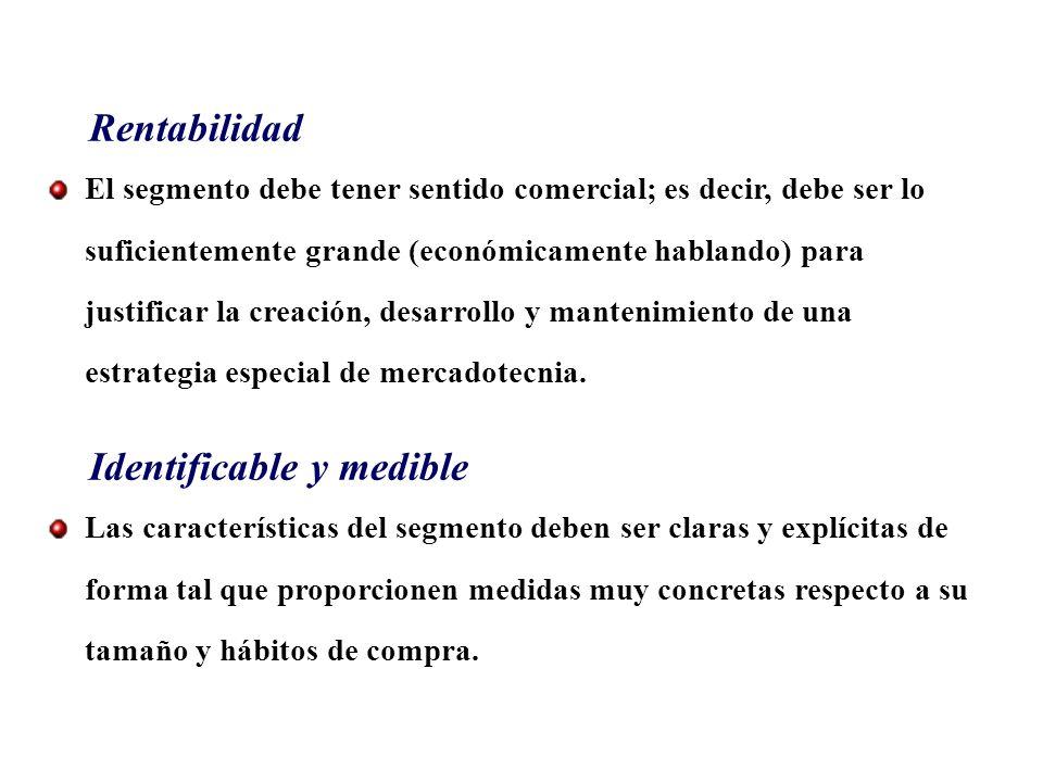 Identificable y medible