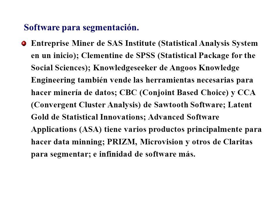 Software para segmentación.