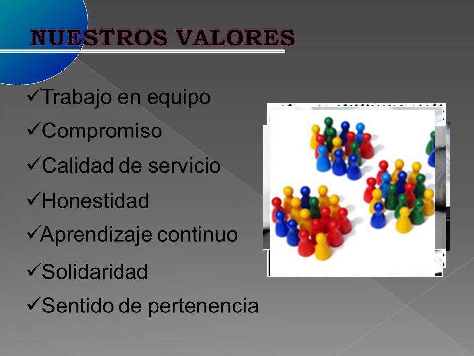 NUESTROS VALORES Trabajo en equipo Compromiso Calidad de servicio