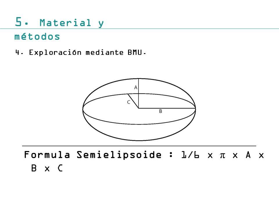 5. Material y métodos Formula Semielipsoide : 1/6 x π x A x B x C