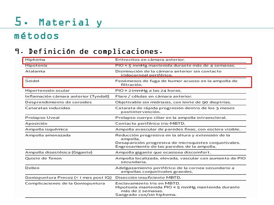 5. Material y métodos 9. Definición de complicaciones.