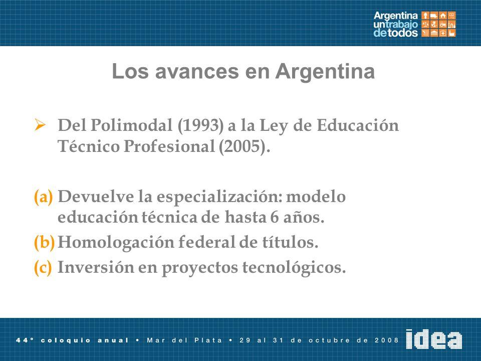 Los avances en Argentina