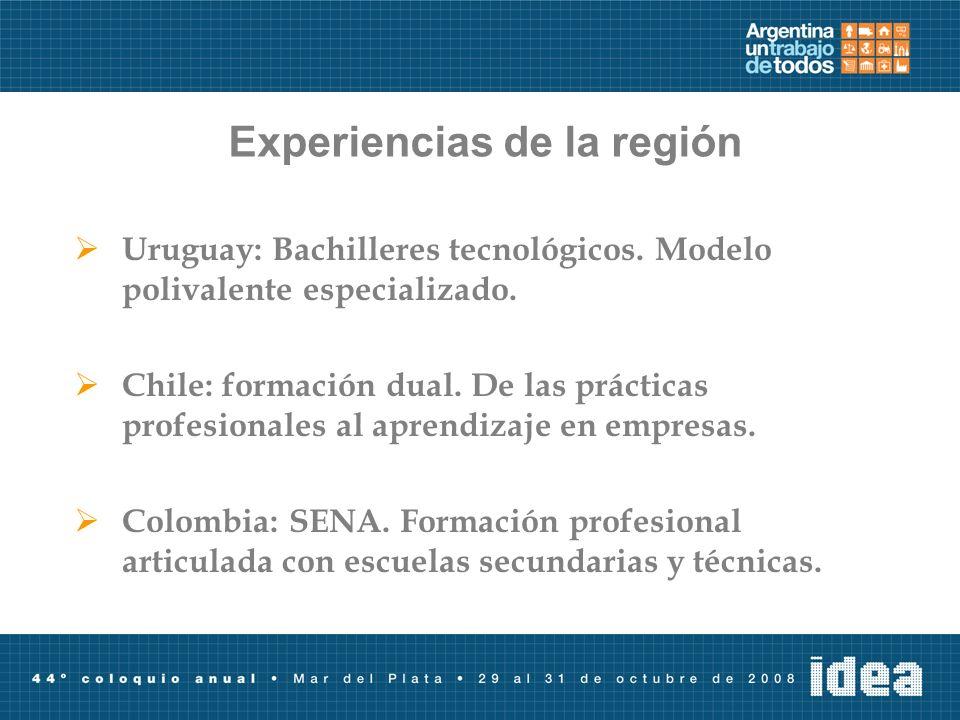 Experiencias de la región