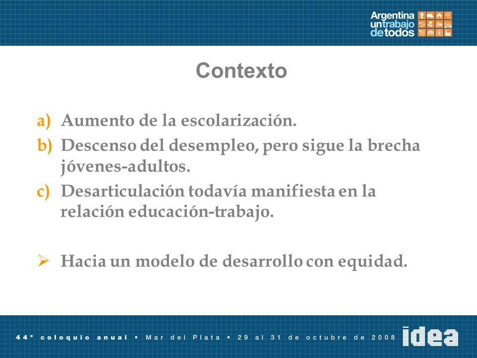 Contexto Aumento de la escolarización.