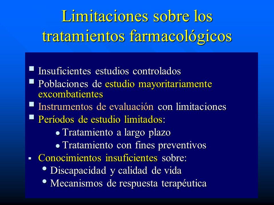 Limitaciones sobre los tratamientos farmacológicos