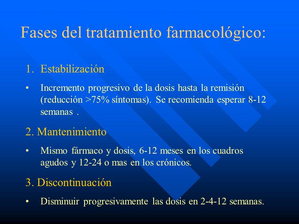 Fases del tratamiento farmacológico: