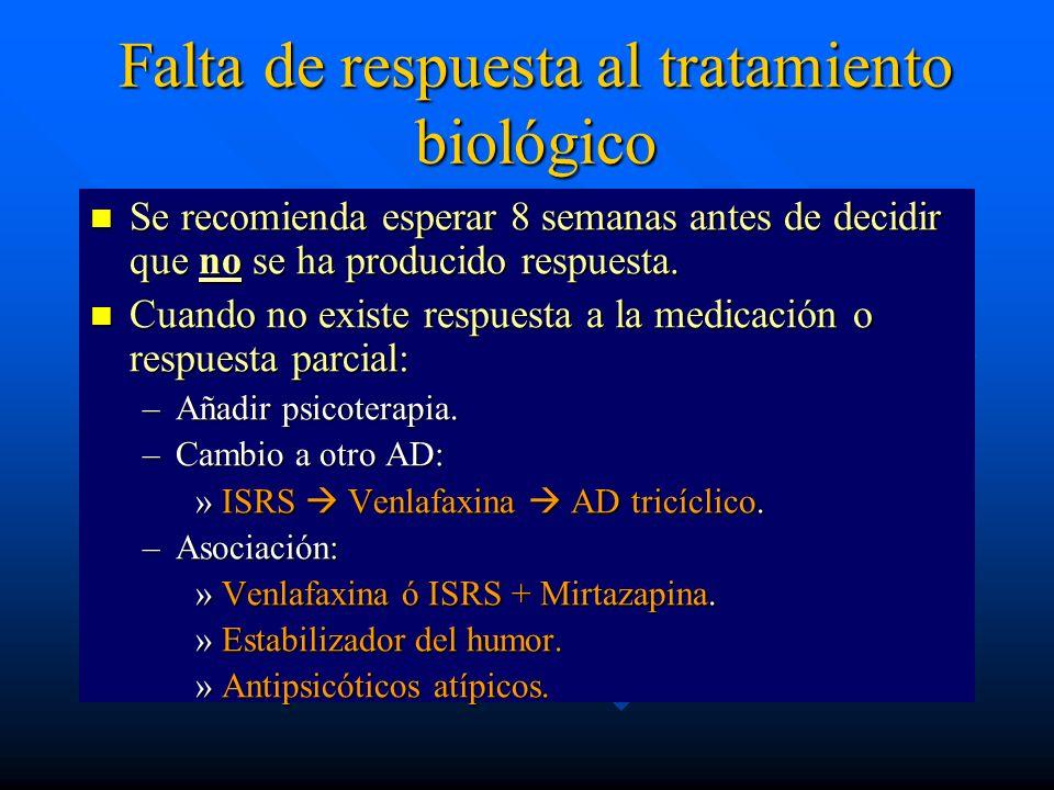 Falta de respuesta al tratamiento biológico