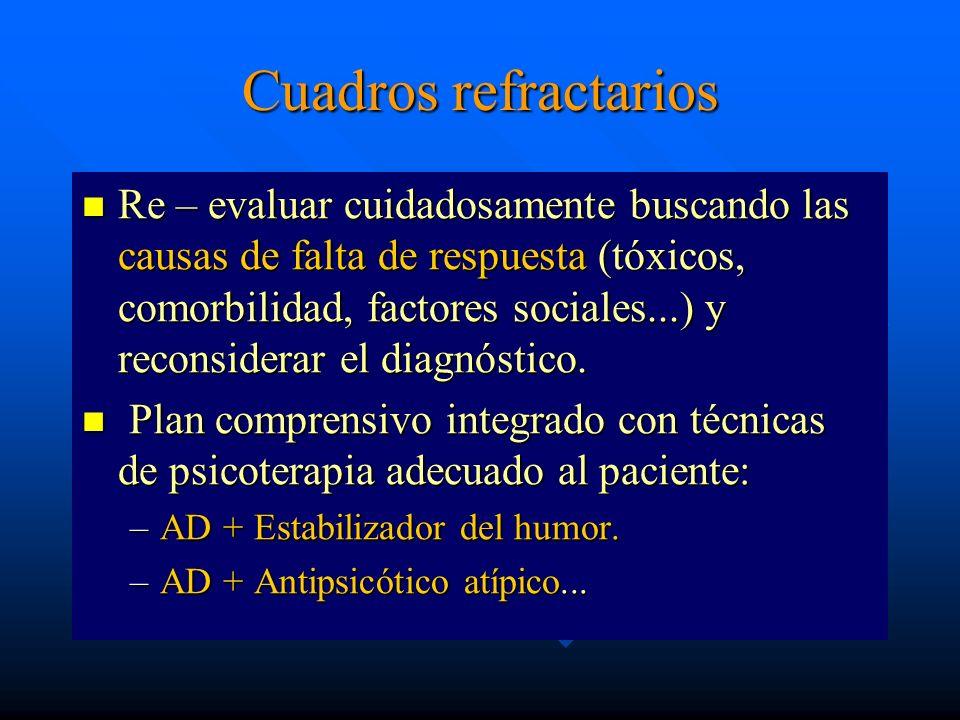 Cuadros refractarios