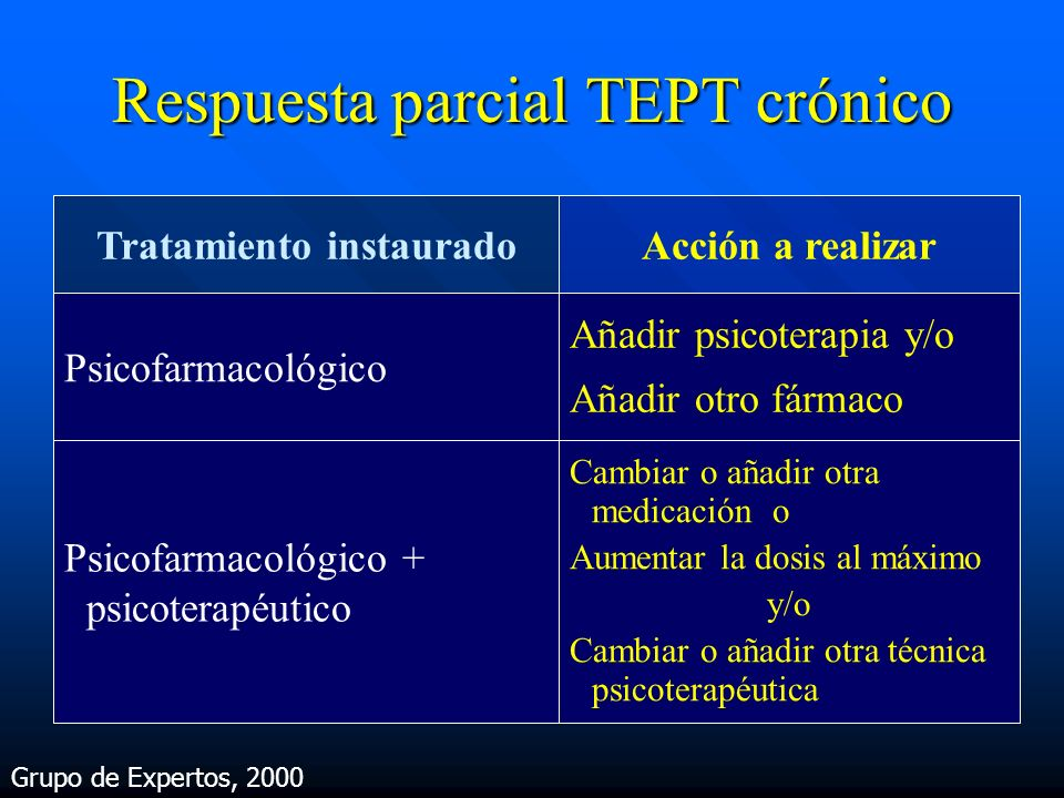 Respuesta parcial TEPT crónico