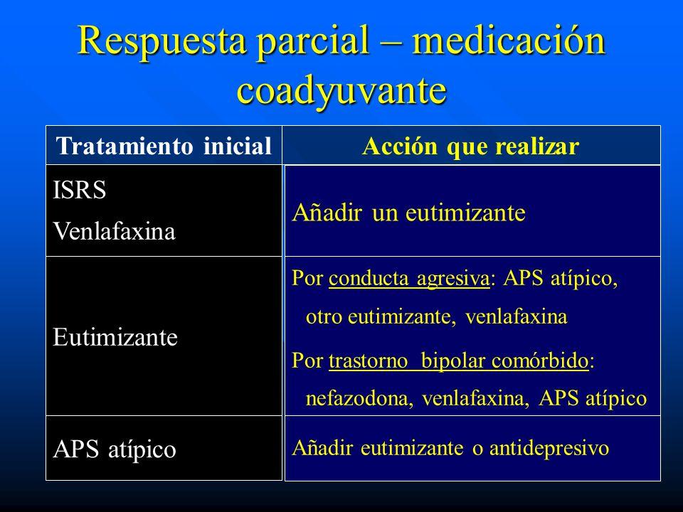 Respuesta parcial – medicación coadyuvante