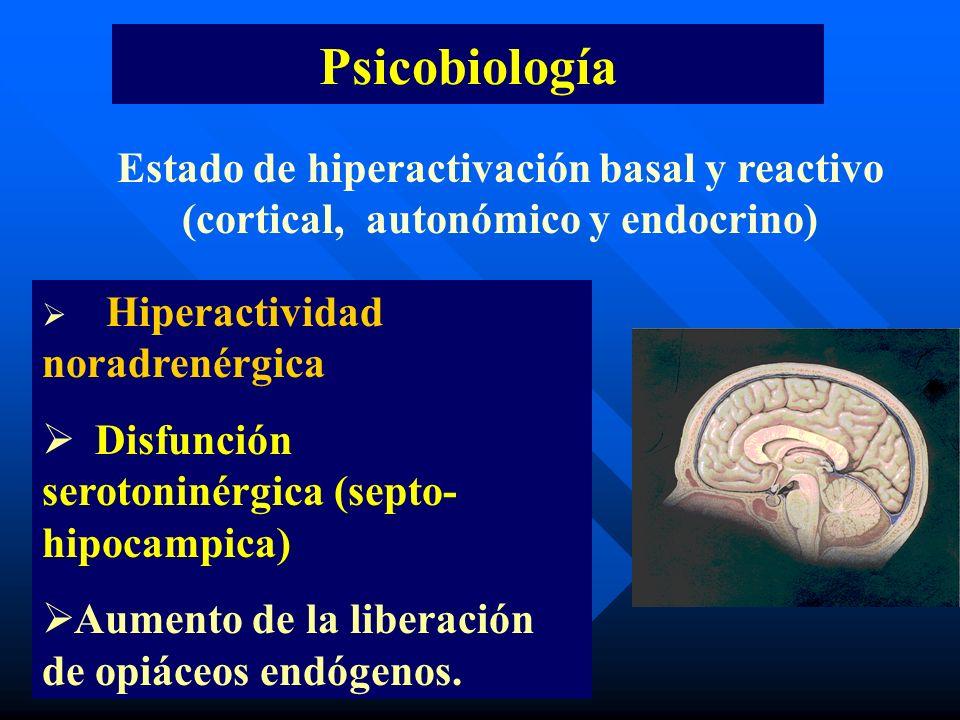 Psicobiología Estado de hiperactivación basal y reactivo (cortical, autonómico y endocrino) Hiperactividad noradrenérgica.