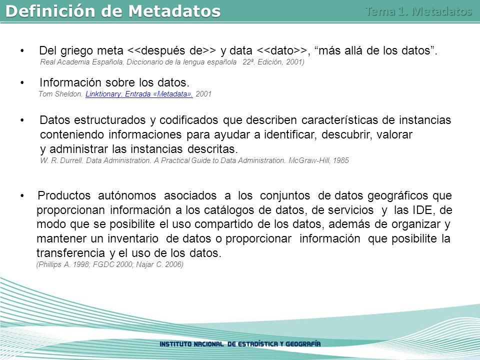 Definición de Metadatos