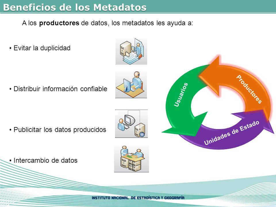 Beneficios de los Metadatos