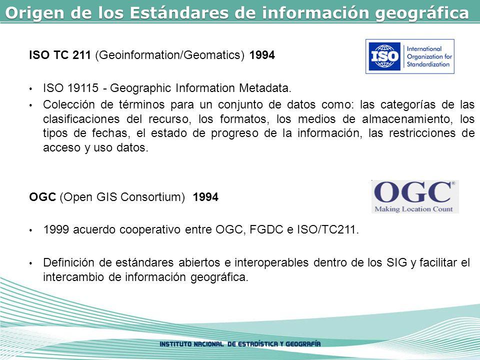 Origen de los Estándares de información geográfica