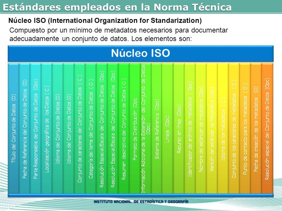 Núcleo ISO Estándares empleados en la Norma Técnica