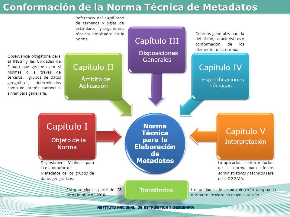 Norma Técnica para la Elaboración de Metadatos