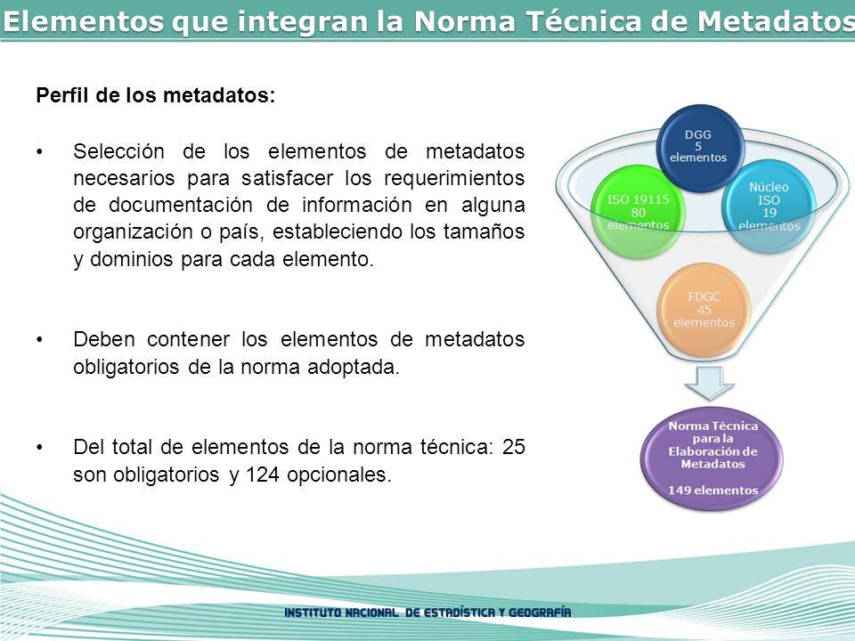 Elementos que integran la Norma Técnica de Metadatos
