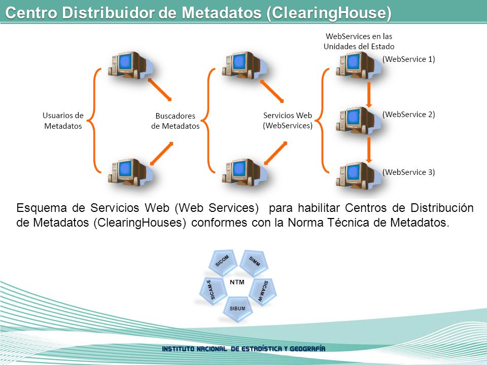 Centro Distribuidor de Metadatos (ClearingHouse)