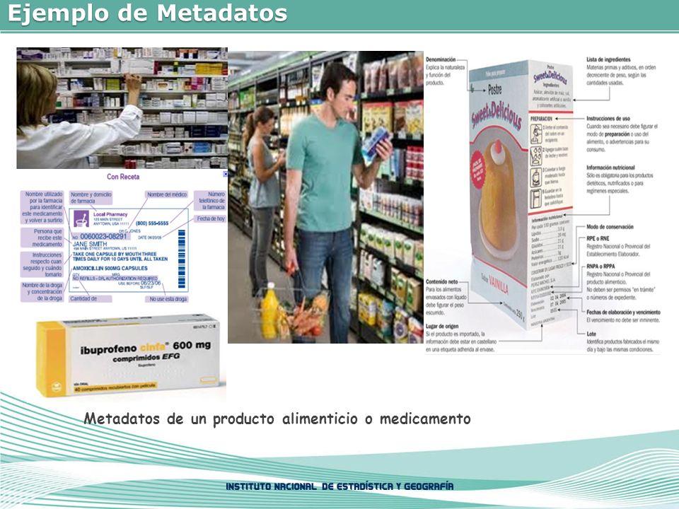 Ejemplo de Metadatos Metadatos de un producto alimenticio o medicamento.