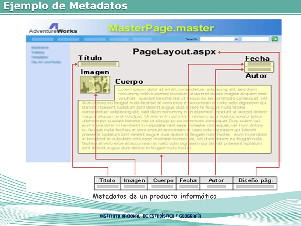 Ejemplo de Metadatos Metadatos de un producto informático