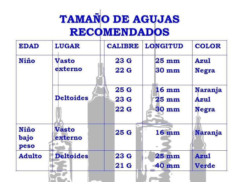 TAMAÑO DE AGUJAS RECOMENDADOS