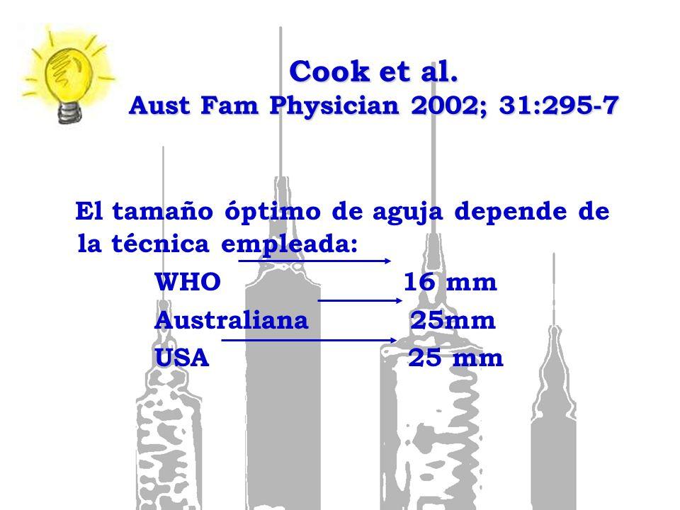 Cook et al. Aust Fam Physician 2002; 31:295-7