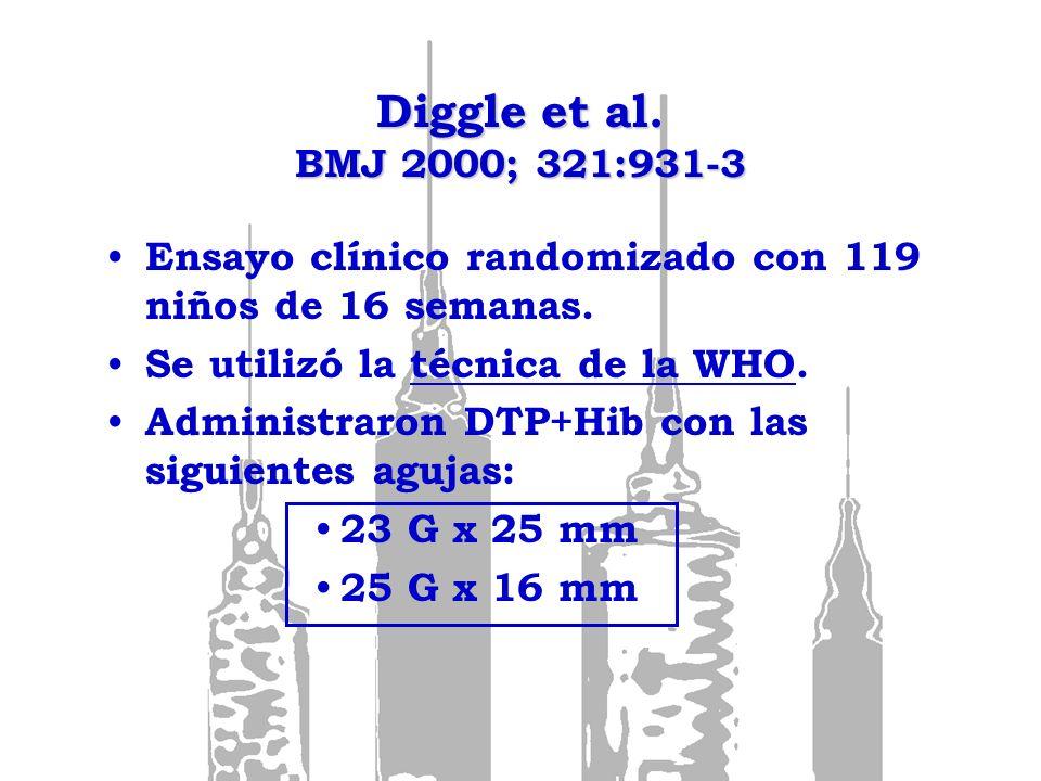 Diggle et al. BMJ 2000; 321:931-3 Ensayo clínico randomizado con 119 niños de 16 semanas. Se utilizó la técnica de la WHO.