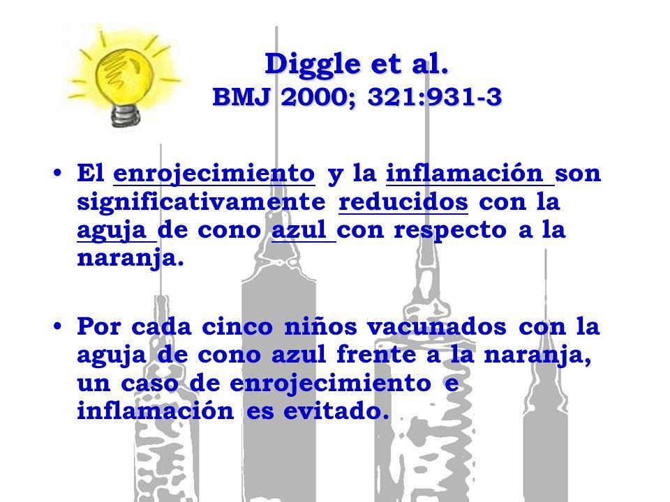 Diggle et al. BMJ 2000; 321:931-3