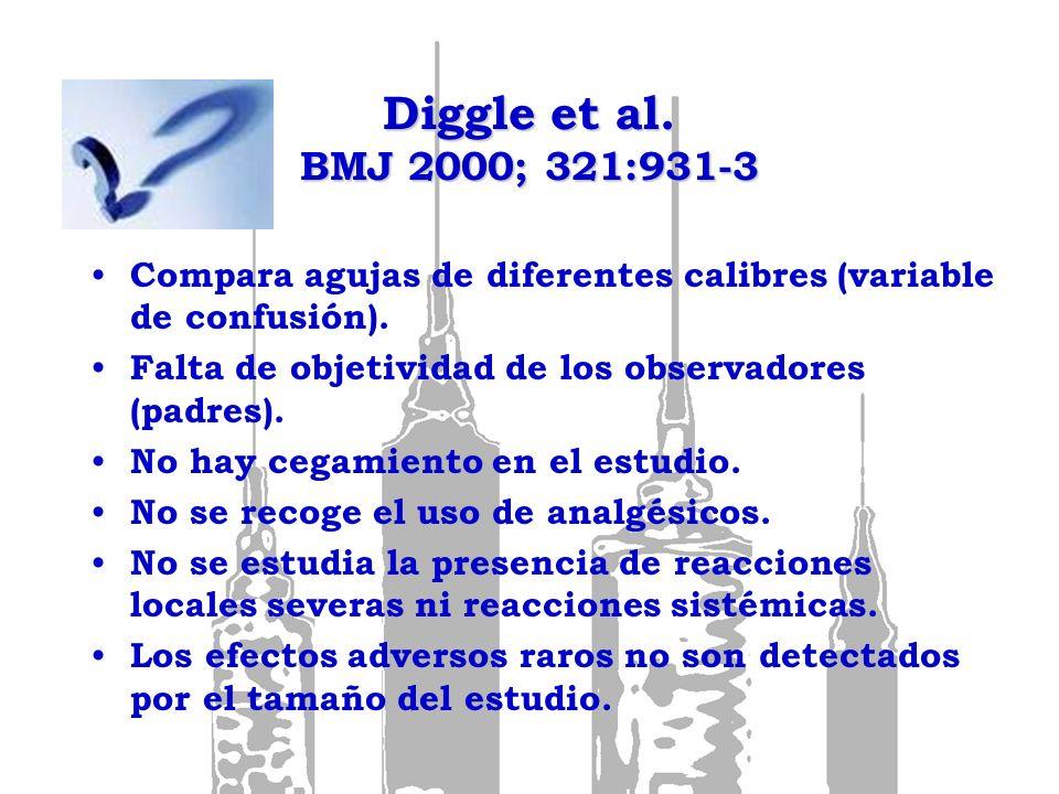 Diggle et al. BMJ 2000; 321:931-3 Compara agujas de diferentes calibres (variable de confusión). Falta de objetividad de los observadores (padres).