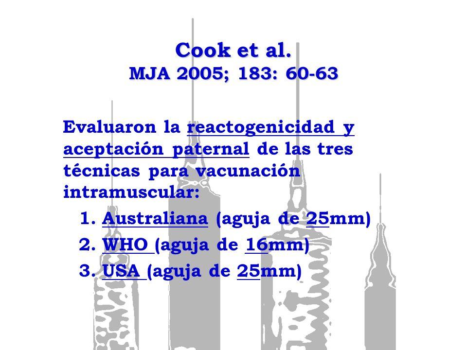Cook et al. MJA 2005; 183: 60-63Evaluaron la reactogenicidad y aceptación paternal de las tres técnicas para vacunación intramuscular: