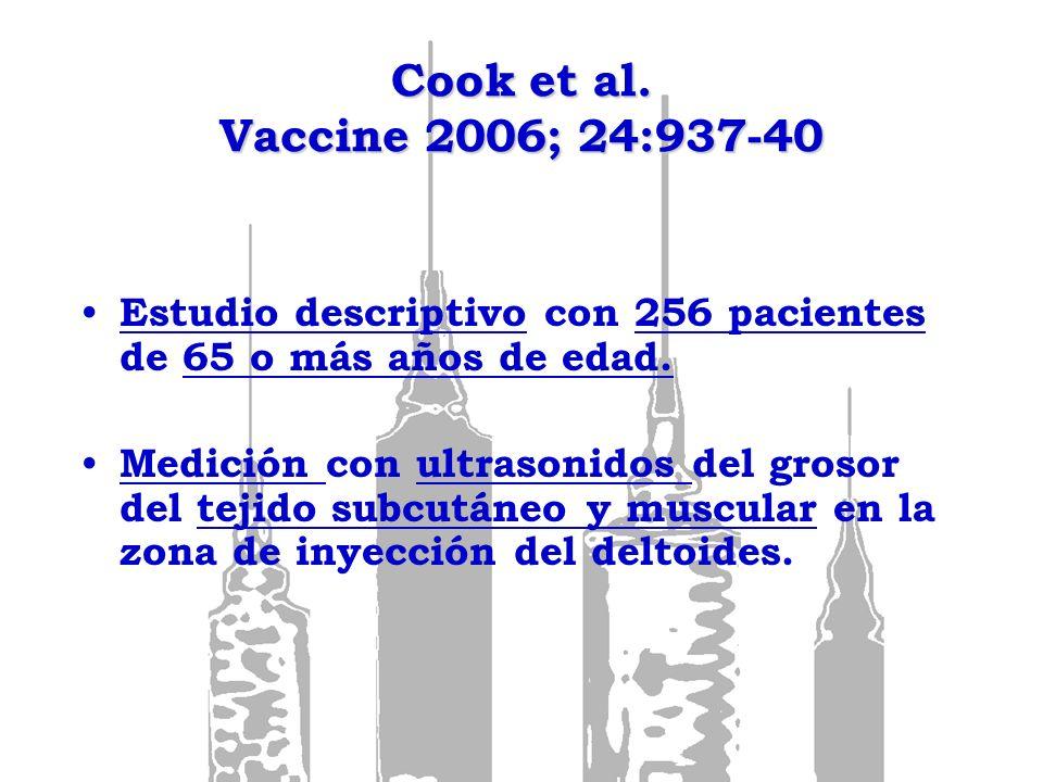 Cook et al. Vaccine 2006; 24:937-40 Estudio descriptivo con 256 pacientes de 65 o más años de edad.