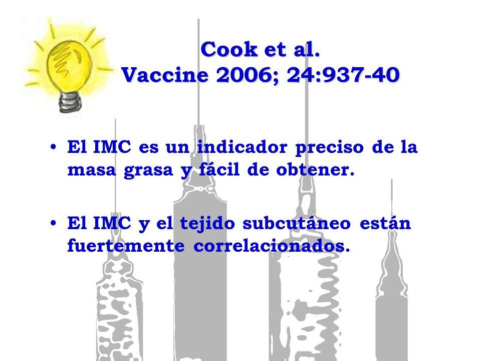 Cook et al. Vaccine 2006; 24:937-40 El IMC es un indicador preciso de la masa grasa y fácil de obtener.