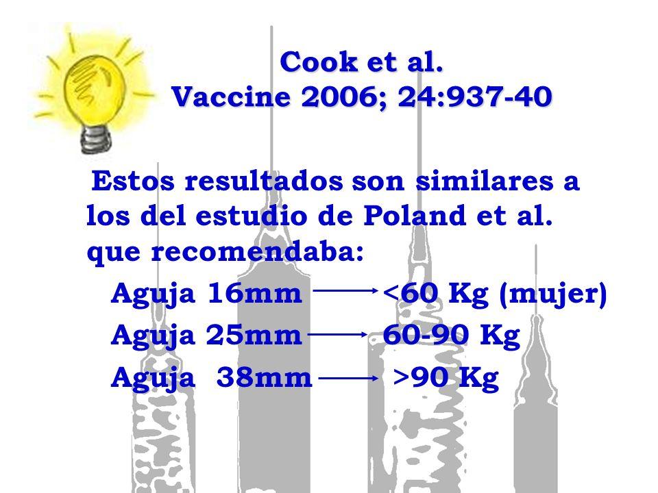 Cook et al. Vaccine 2006; 24:937-40 Estos resultados son similares a los del estudio de Poland et al. que recomendaba: