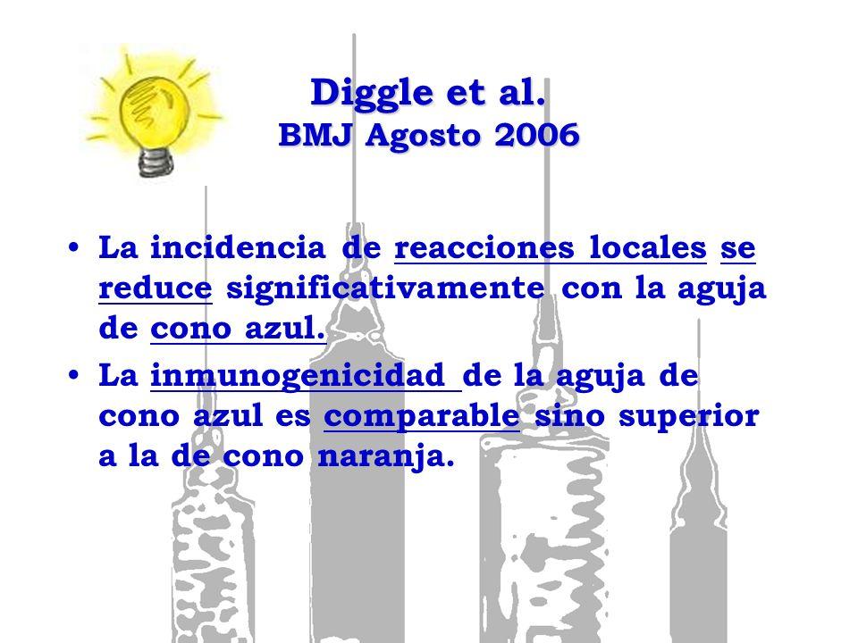 Diggle et al. BMJ Agosto 2006 La incidencia de reacciones locales se reduce significativamente con la aguja de cono azul.