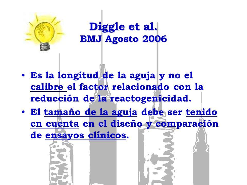 Diggle et al. BMJ Agosto 2006 Es la longitud de la aguja y no el calibre el factor relacionado con la reducción de la reactogenicidad.