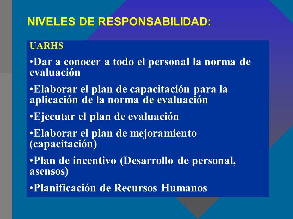 NIVELES DE RESPONSABILIDAD: