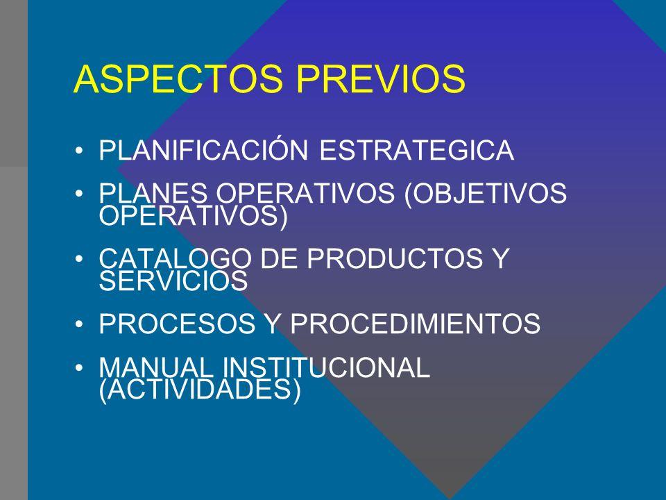 ASPECTOS PREVIOS PLANIFICACIÓN ESTRATEGICA